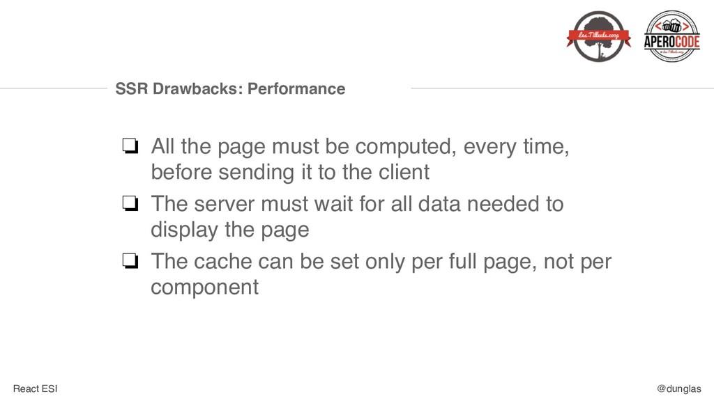 React ESI @dunglas SSR Drawbacks: Performance ❏...