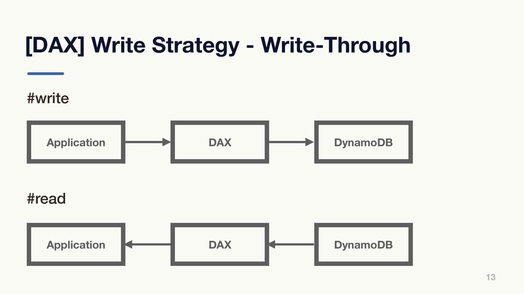 [DAX] Write Strategy - Write-Through 13 #write ...