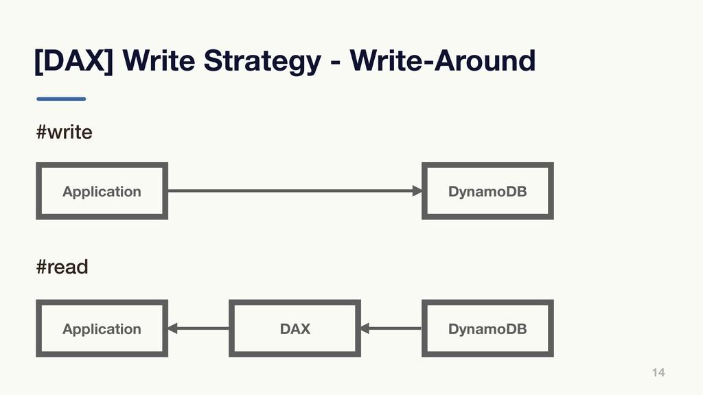 [DAX] Write Strategy - Write-Around 14 #write #...