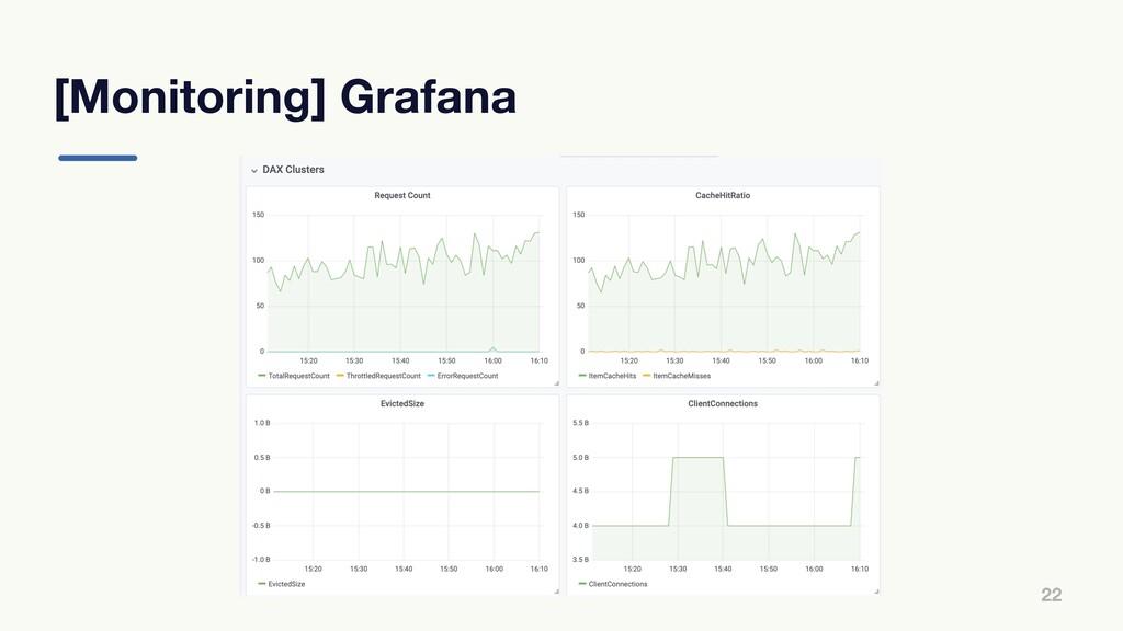 [Monitoring] Grafana 22