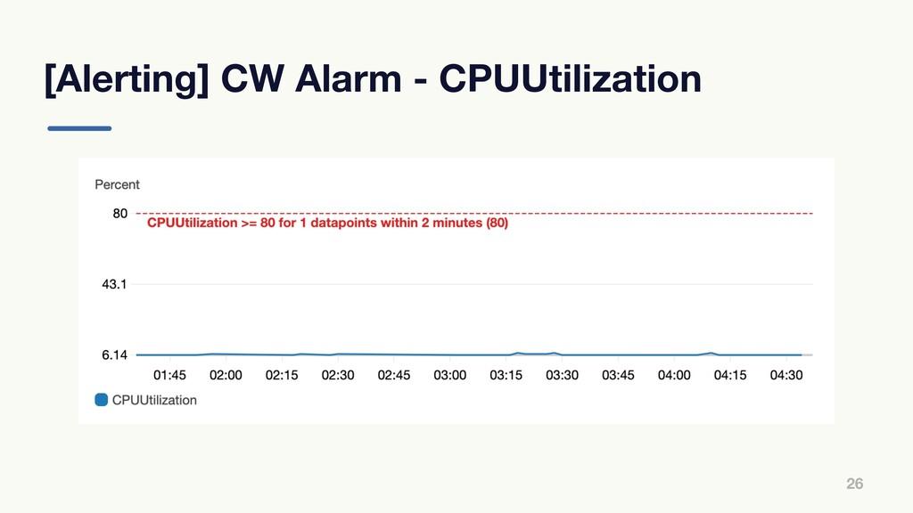 [Alerting] CW Alarm - CPUUtilization 26