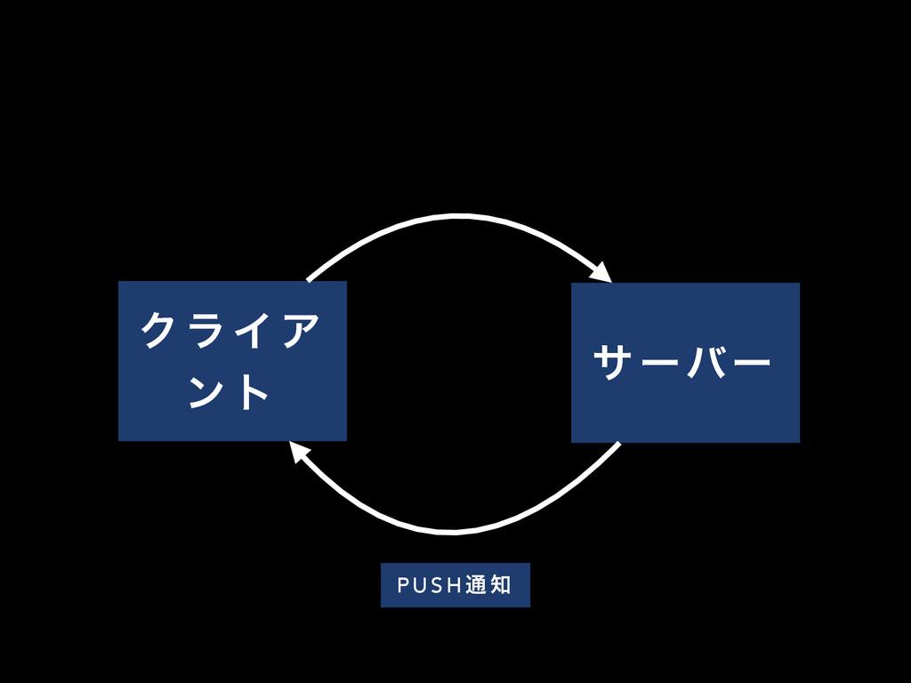 Ϋ ϥ Π Ξ ϯ τ α ʔόʔ P U S H ௨ 