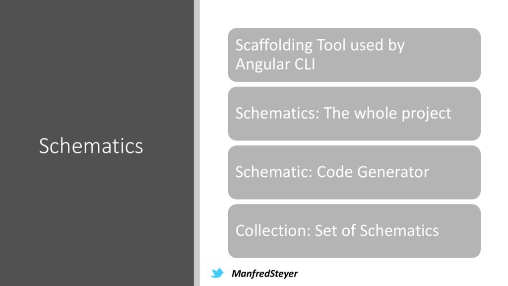 ManfredSteyer Schematics Scaffolding Tool used ...