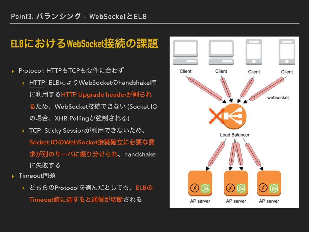 Point3: όϥϯγϯά - WebSocketͱELB ELBʹ͓͚ΔWebSocket...