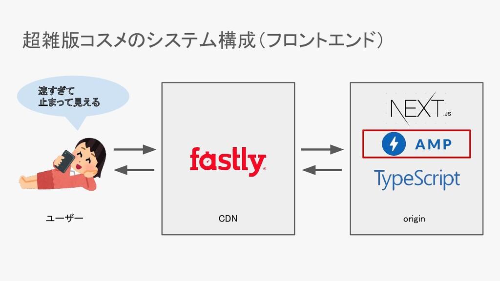 超雑版コスメのシステム構成(フロントエンド) ユーザー CDN origin 速すぎて...
