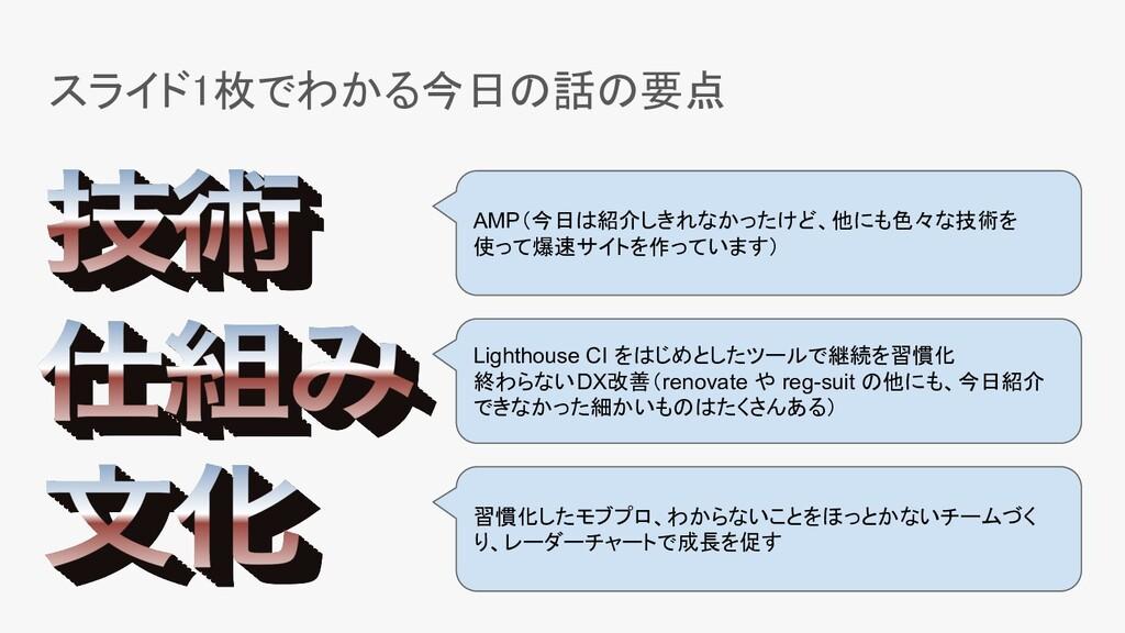 スライド1枚でわかる今日の話の要点 AMP(今日は紹介しきれなかったけど、他にも色々な技術を...