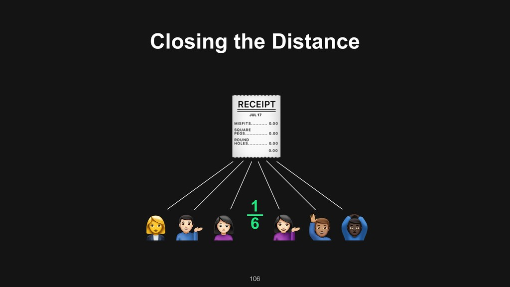 106 Closing the Distance , - . / 0 1 2 1 — 6