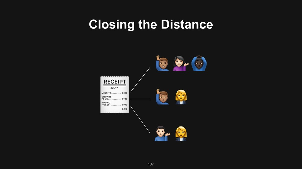 107 Closing the Distance , 2 1 0 . - 1 -
