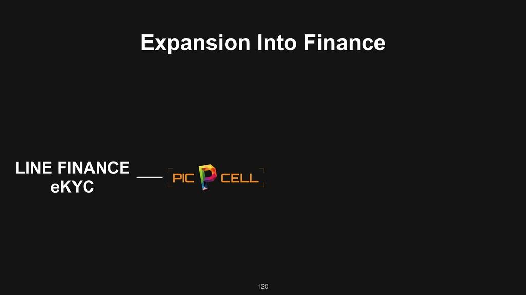 120 Expansion Into Finance LINE FINANCE eKYC