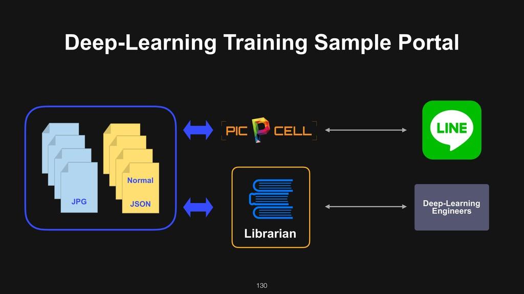 Deep-Learning Training Sample Portal 130 JPG JP...