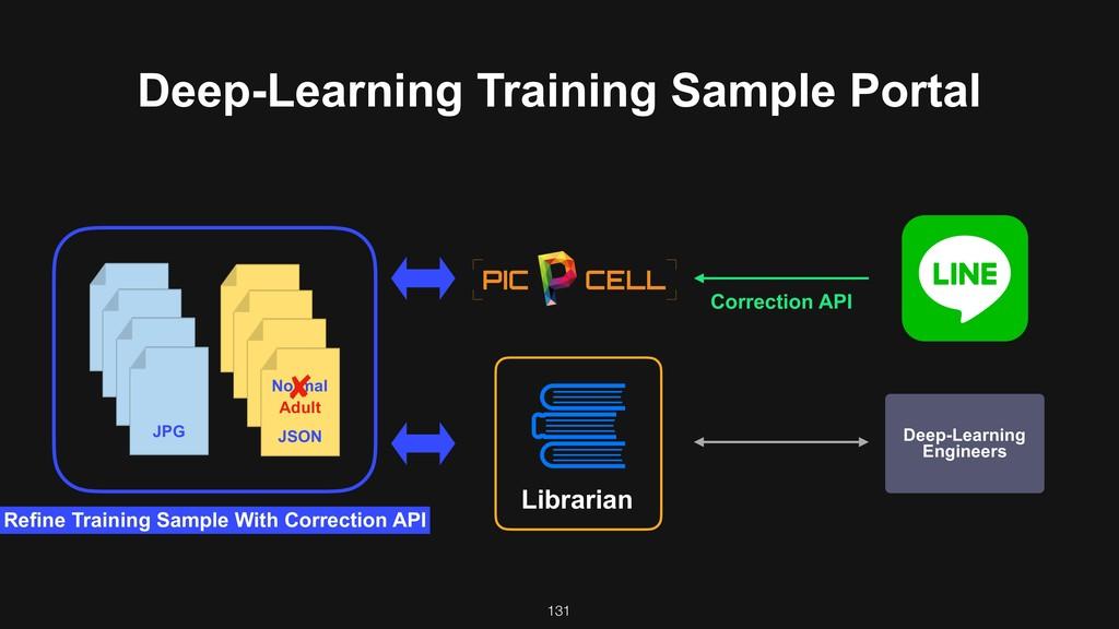 Deep-Learning Training Sample Portal 131 JPG JP...