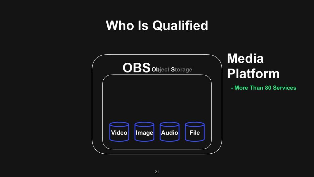 21 Media Platform Video Image Audio File Who Is...