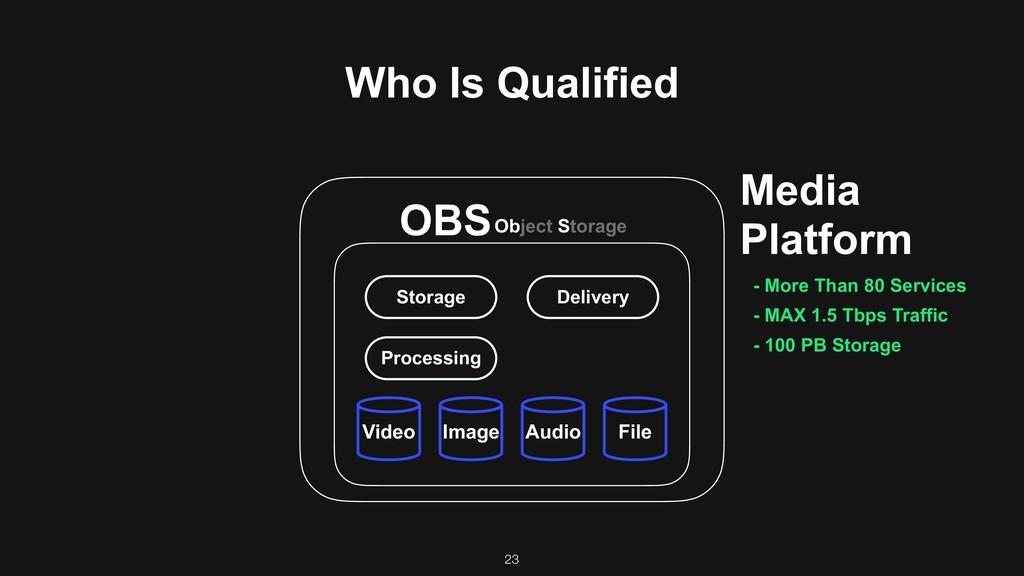 23 Media Platform Video Image Audio File Storag...