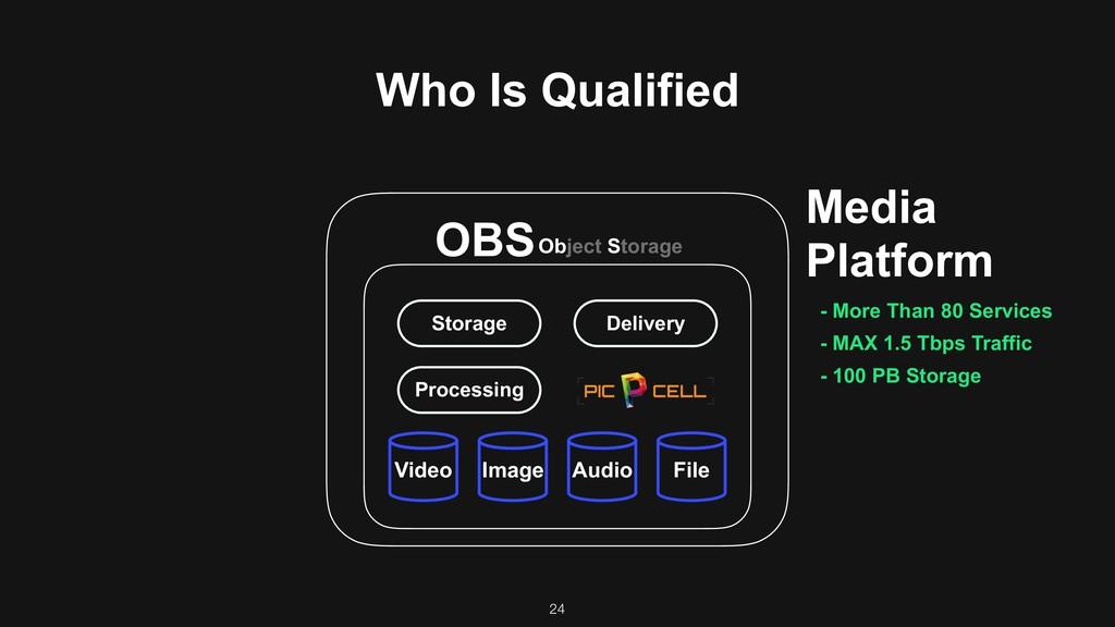 24 Media Platform Video Image Audio File Storag...