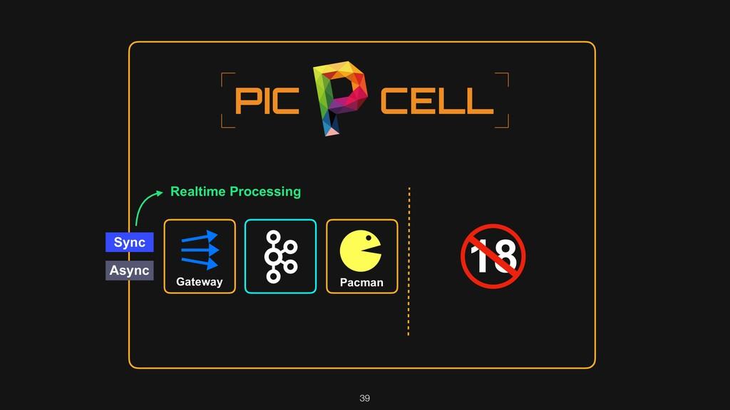 39 18 Sync Async Gateway Pacman Realtime Proces...