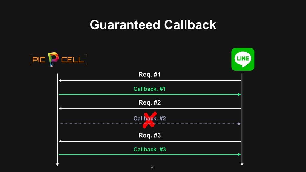 41 Req. #1 Req. #2 Req. #3 Callback. #1 Callbac...