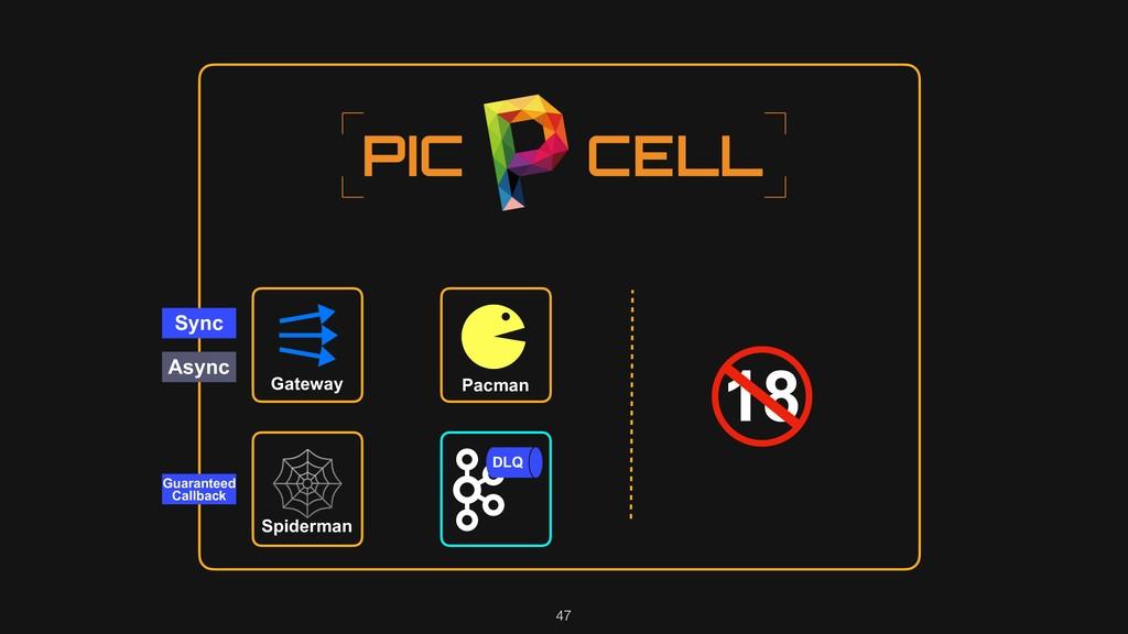 47 18 Sync Async Gateway Pacman DLQ Spiderman $...
