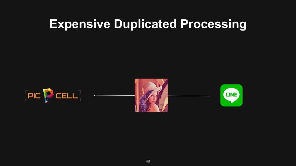49 Expensive Duplicated Processing