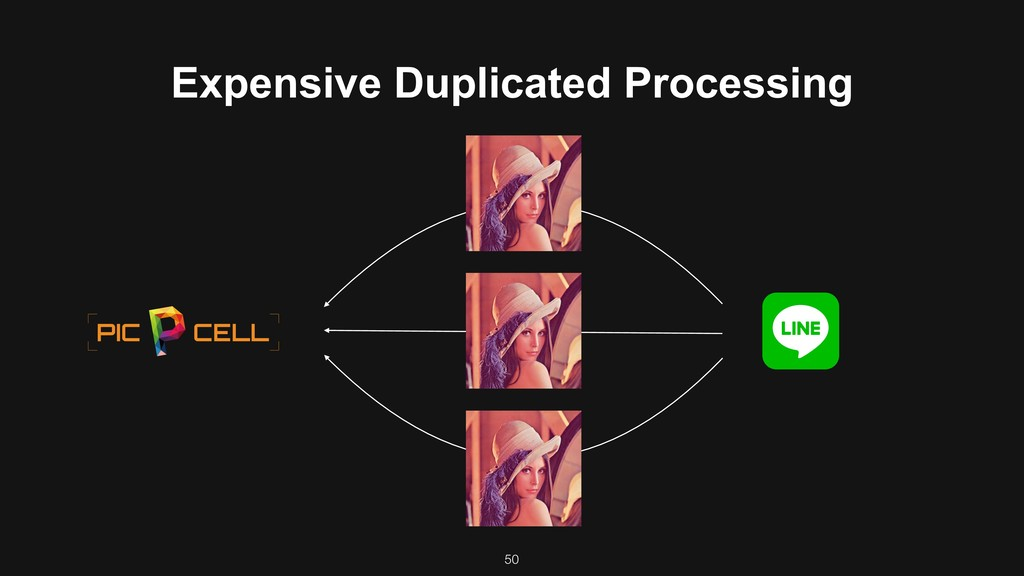 50 Expensive Duplicated Processing