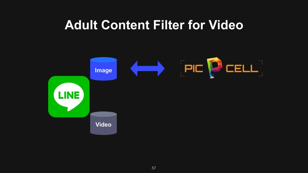 57 Image Video Adult Content Filter for Video