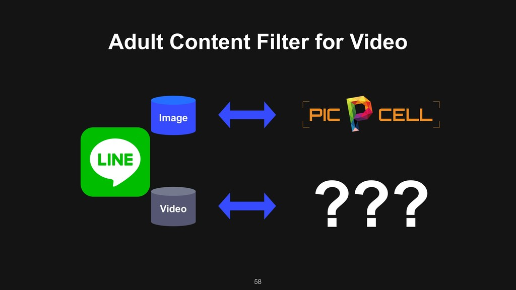 58 ??? Image Video Adult Content Filter for Vid...
