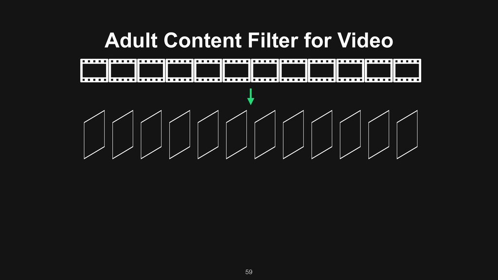 59 Adult Content Filter for Video