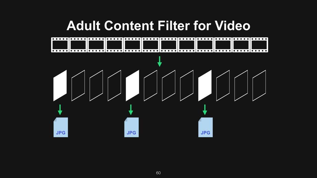 60 JPG JPG JPG Adult Content Filter for Video