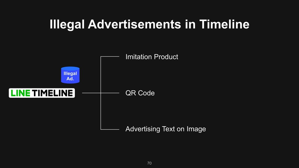 70 Illegal Ad. Illegal Advertisements in Timel...