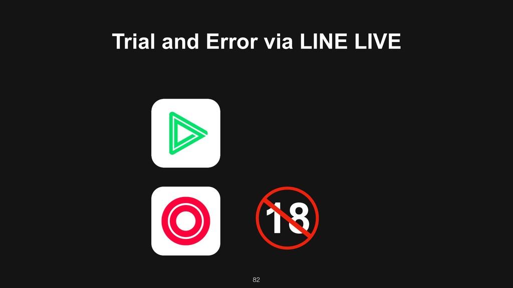 18 82 Trial and Error via LINE LIVE