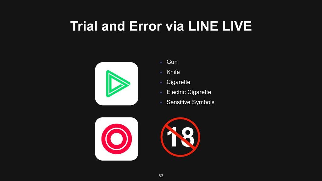 18 83 Trial and Error via LINE LIVE - Gun - Kni...