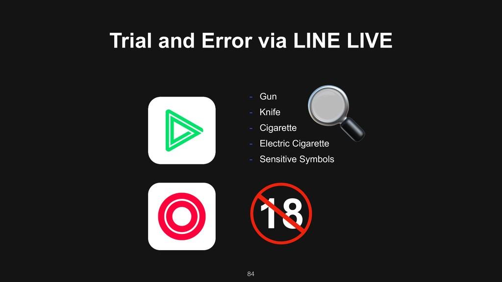 84 Trial and Error via LINE LIVE - Gun - Knife ...