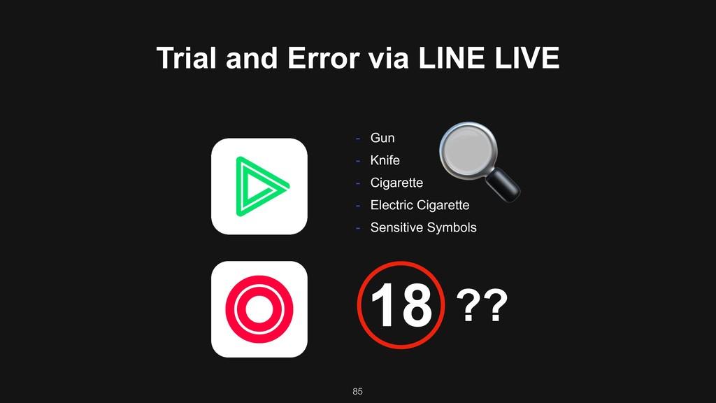 85 18 ?? Trial and Error via LINE LIVE + - Gun ...