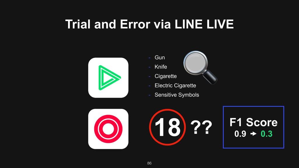 86 18 ?? Trial and Error via LINE LIVE + - Gun ...