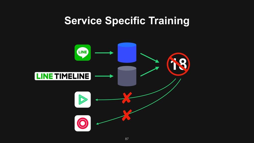 87 18 Service Specific Training