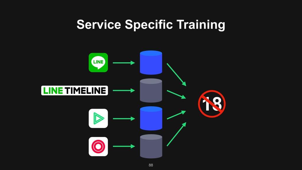 88 18 Service Specific Training