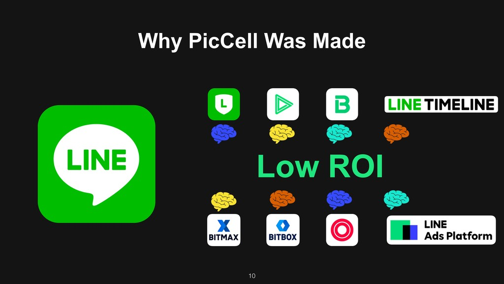 10 Low ROI Why PicCell Was Made