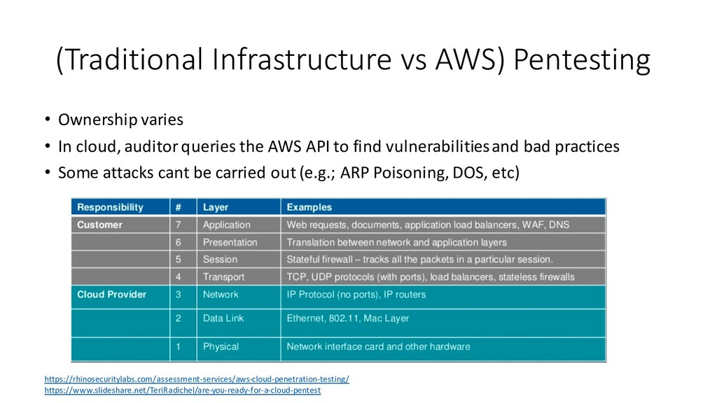 (Traditional Infrastructure vs AWS) Pentesting ...