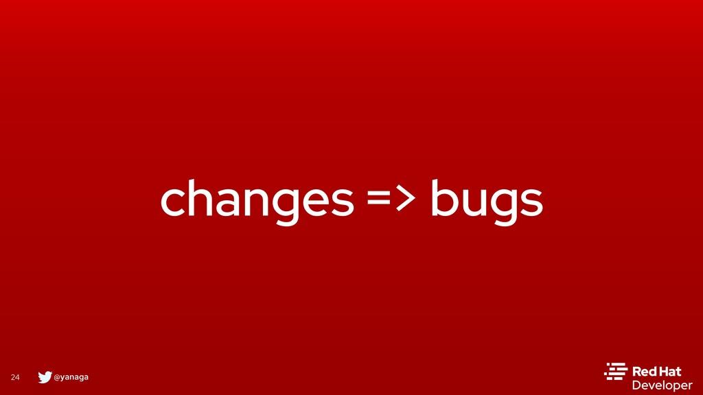 @yanaga 24 changes => bugs
