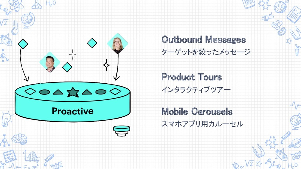 Outbound Messages ターゲットを絞ったメッセージ  Product To...