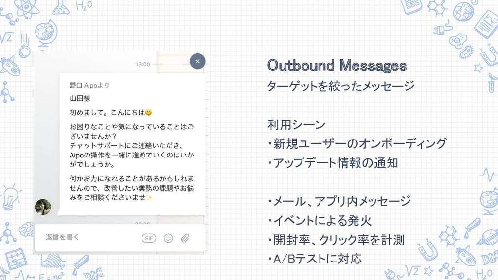 Outbound Messages ターゲットを絞ったメッセージ  利用シーン ・新規...