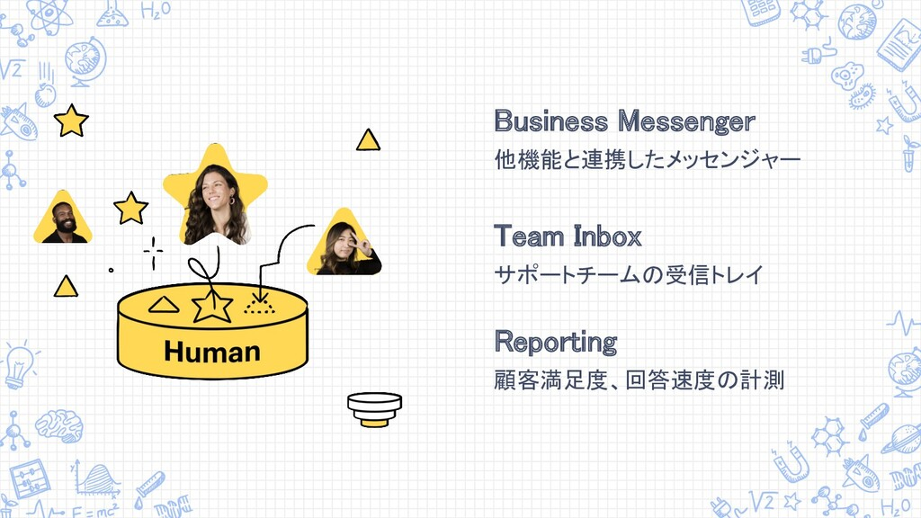 Business Messenger 他機能と連携したメッセンジャー  Team Inb...
