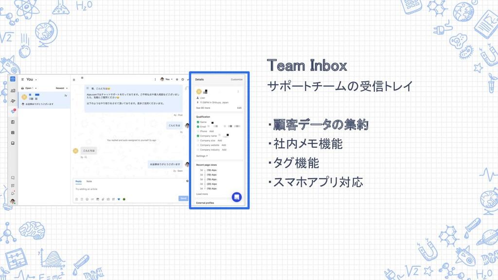 Team Inbox サポートチームの受信トレイ  ・顧客データの集約 ・社内メモ機能...