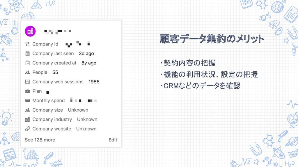 顧客データ集約のメリット  ・契約内容の把握 ・機能の利用状況、設定の把握 ・CRMな...