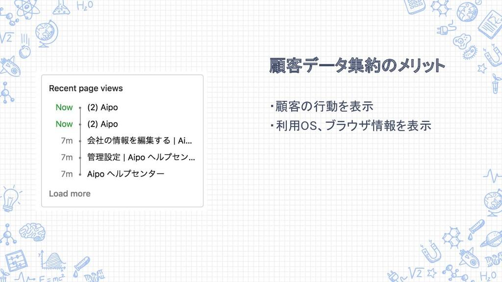 顧客データ集約のメリット  ・顧客の行動を表示 ・利用OS、ブラウザ情報を表示