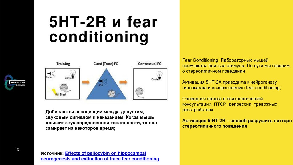 16 5HT-2R и fear conditioning Fear Conditioning...