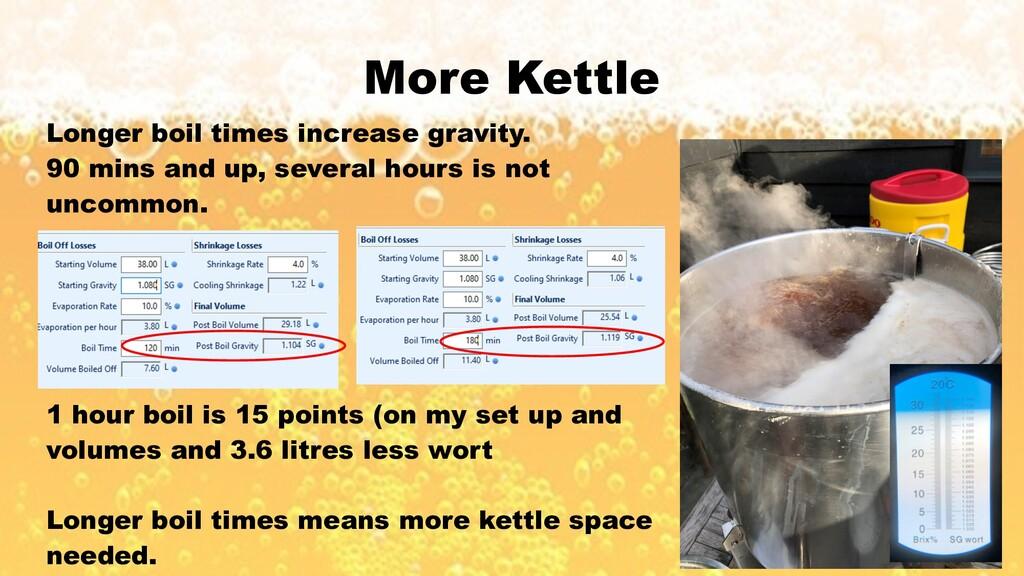 More Kettle Longer boil times increase gravity....