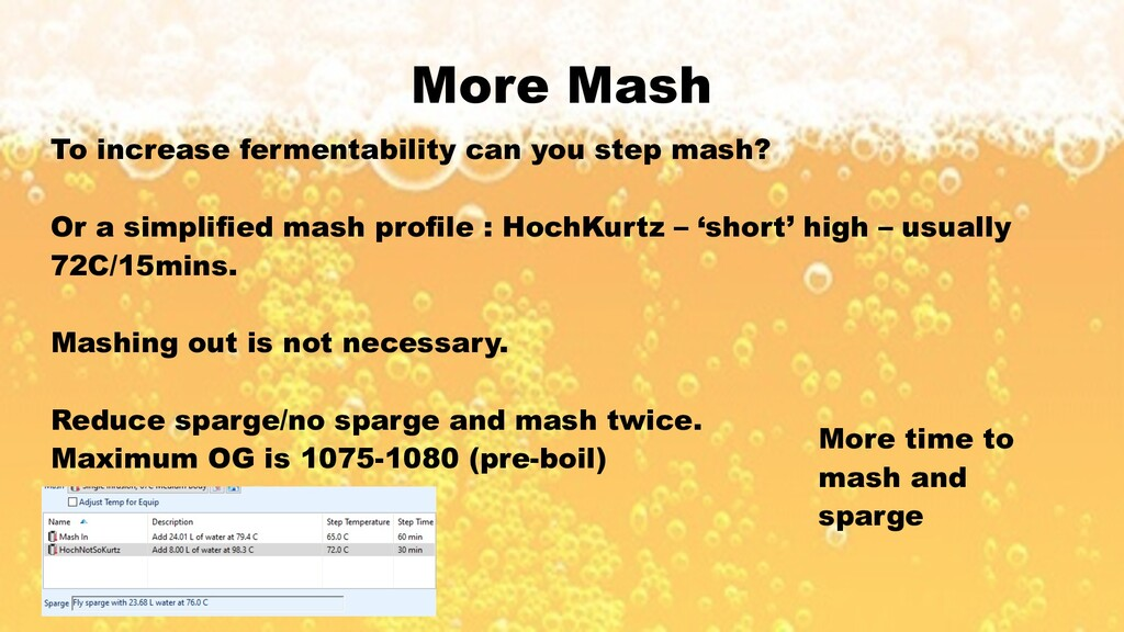 More Mash To increase fermentability can you st...