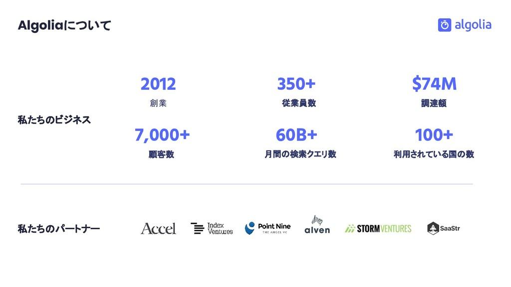 私たちのパートナー $74M 調達額 創業 2012 従業員数 350+ 私たちのビジネス A...