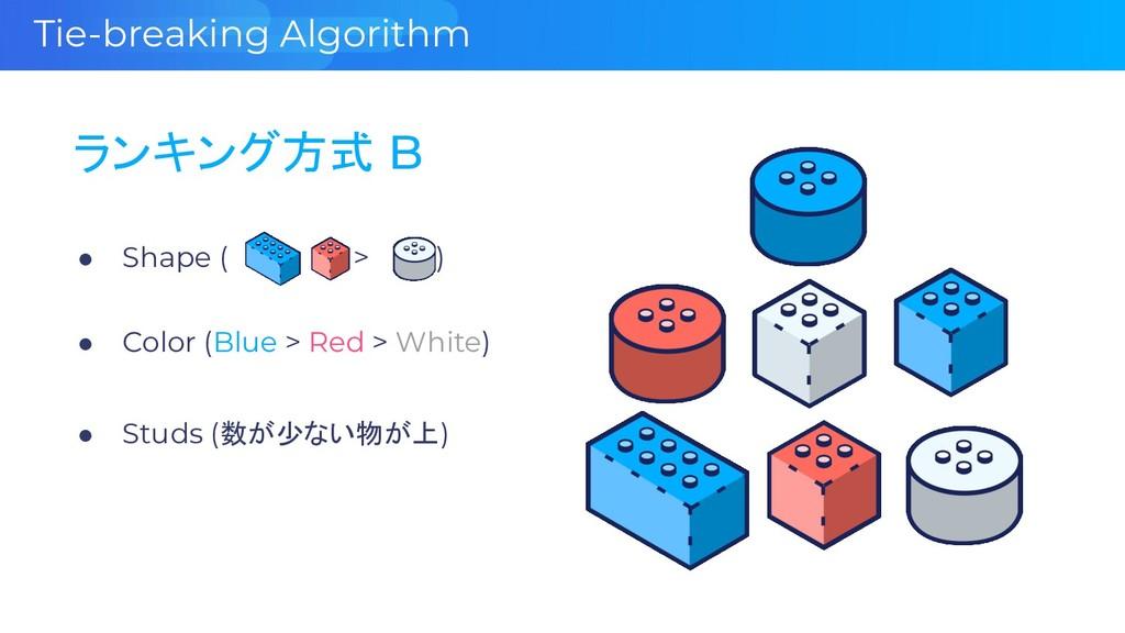 Tie-breaking Algorithm ● Shape ( > ) ランキング方式 B ...