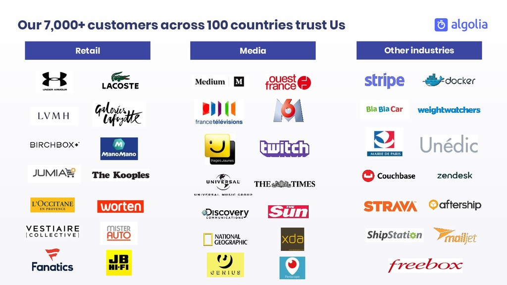 Our 7,000+ customers across 100 countries trust...